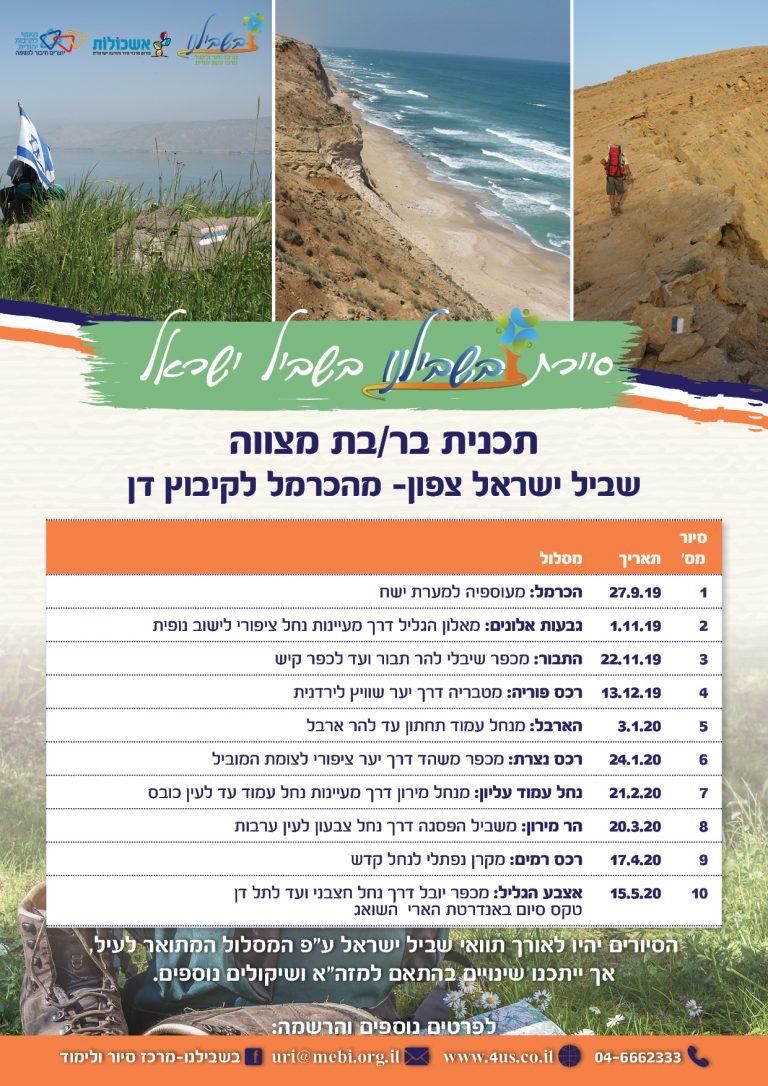 לוז שביל ישראל20192 עדכני צפון - עותק